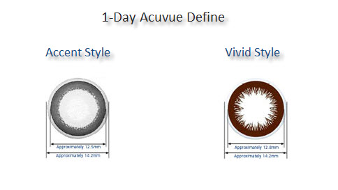 1-DAY ACUVUE® Define - Accent Style versus Vivid Style