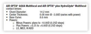 Air Optix plus Hydraglyde Multifocal - Specs