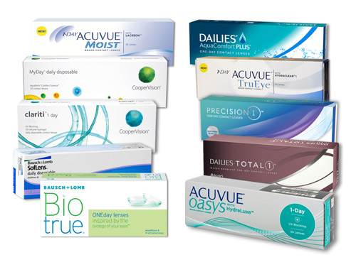 Best Daily Contact Lenses
